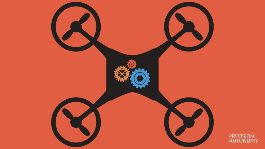 The precision autonomy risk management framework for drones